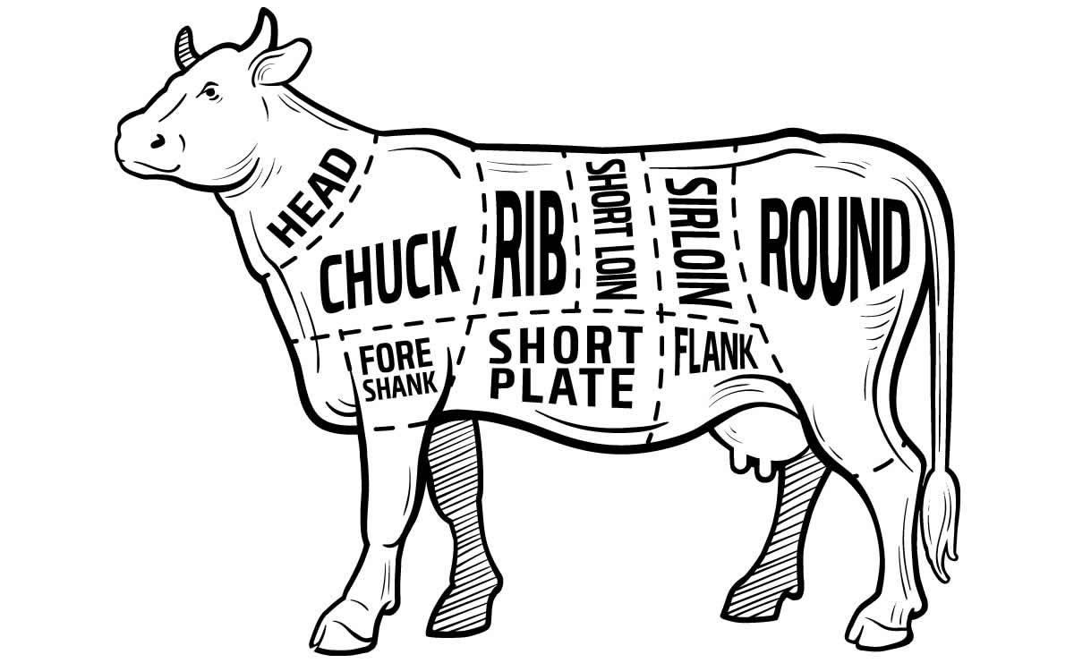 Flank Steak Erklärung und Rezepte